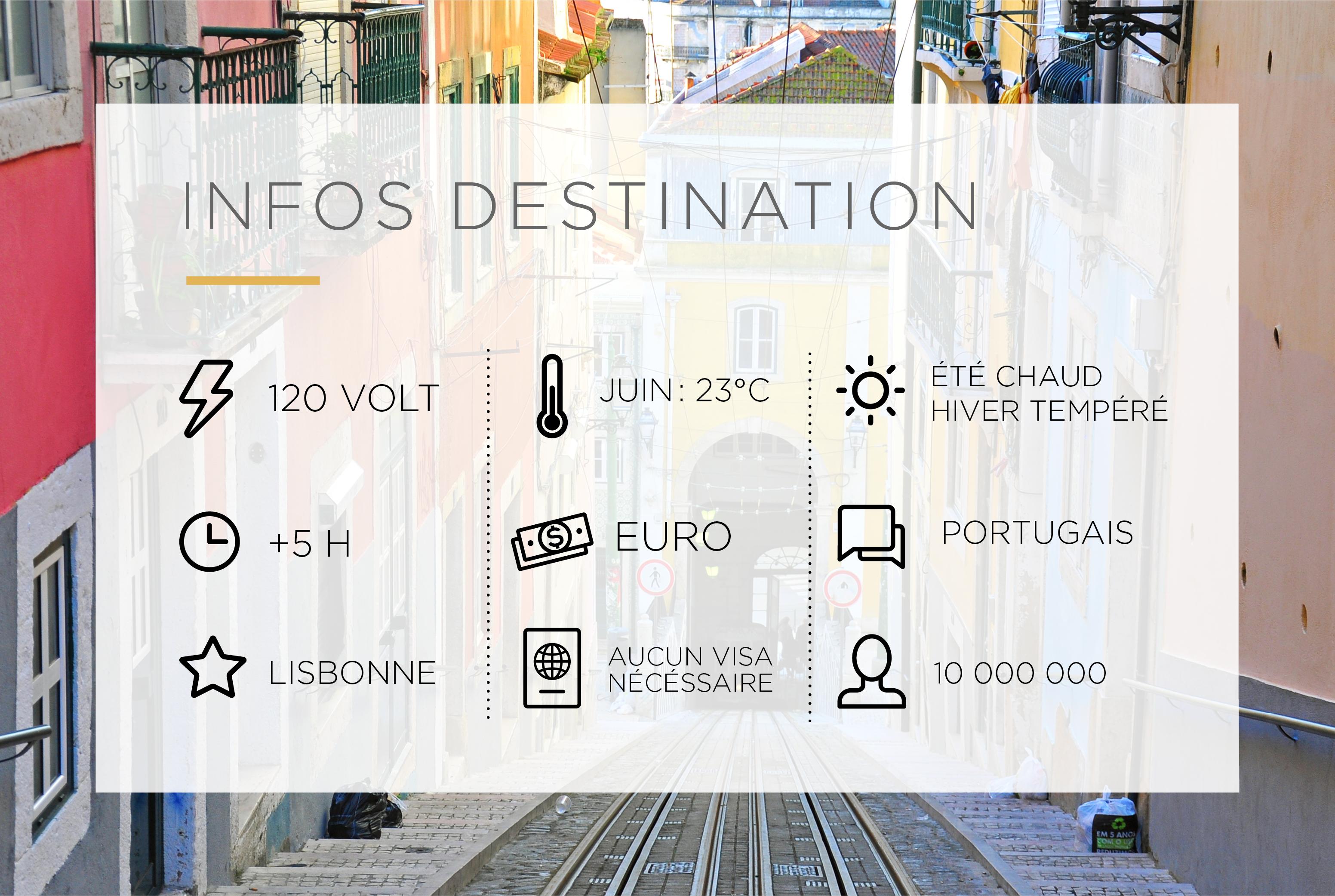 Infos Portugal